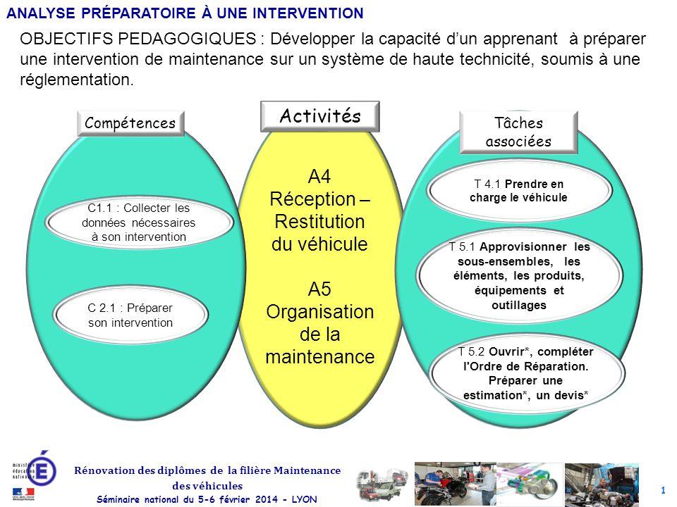 1 Rénovation des diplômes de la filière Maintenance des véhicules Séminaire national du 5-6 février 2014 - LYON ANALYSE PRÉPARATOIRE À UNE INTERVENTIO