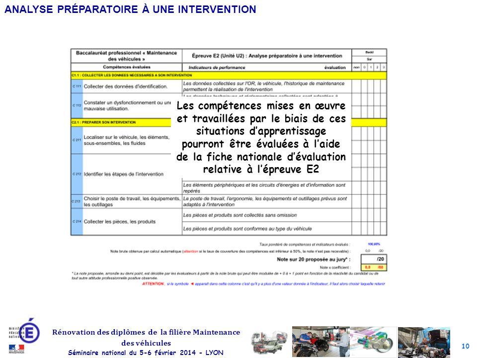 10 Rénovation des diplômes de la filière Maintenance des véhicules Séminaire national du 5-6 février 2014 - LYON ANALYSE PRÉPARATOIRE À UNE INTERVENTI