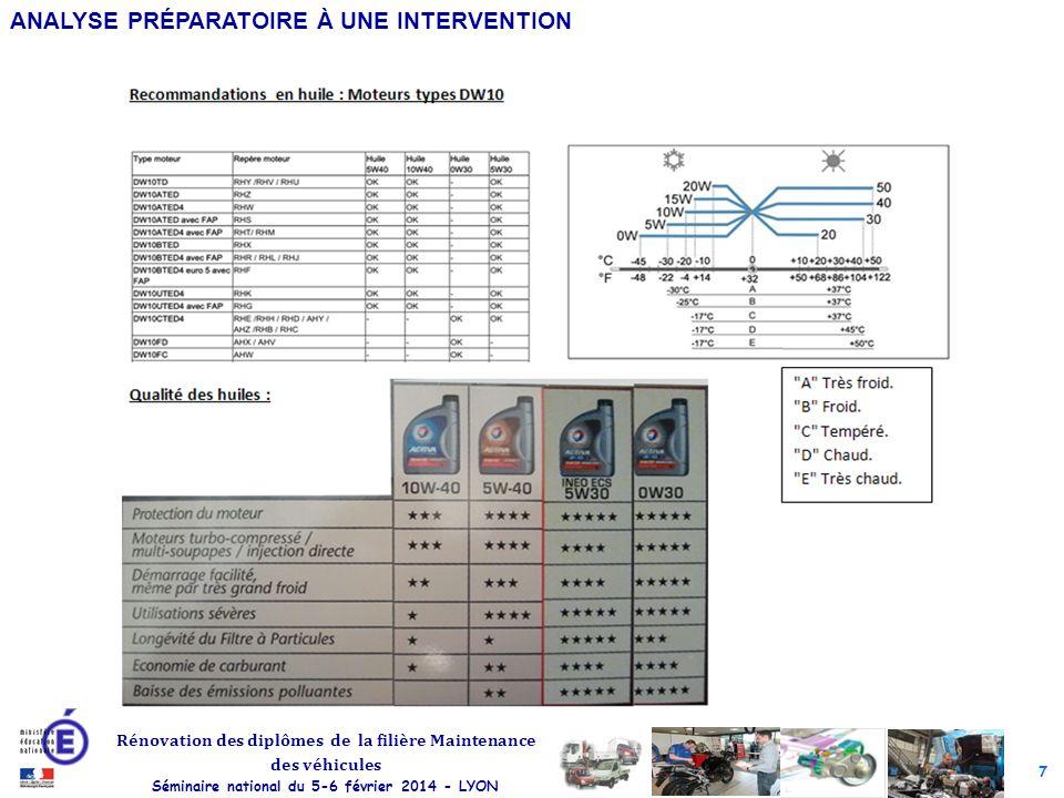 8 Rénovation des diplômes de la filière Maintenance des véhicules Séminaire national du 5-6 février 2014 - LYON ANALYSE PRÉPARATOIRE À UNE INTERVENTION Documentation constructeur disponible « en ligne »