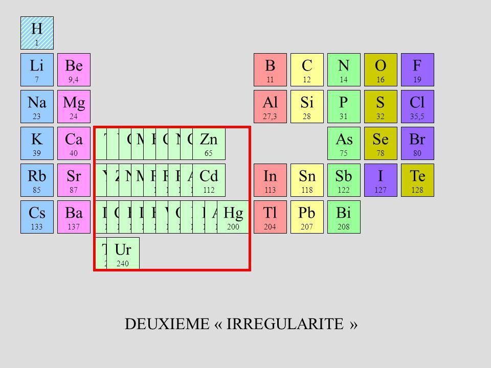 Li 7 Na 23 K 39 Ca 40 Rb 85 Mg 24 Be 9,4 Sr 87 Al 27,3 Si 28 P 31 S 32 Cl 35,5 B 11 C 12 N 14 O 16 F 19 In 113 Sn 118 Sb 122 Te 128 I 127 Yt 88 Zr 90
