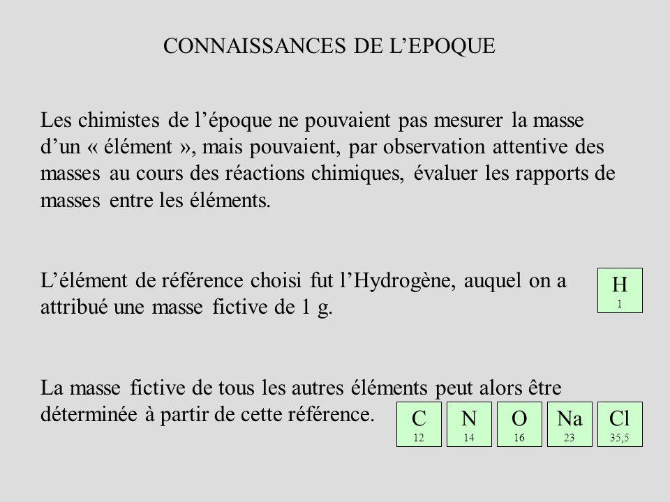 CONNAISSANCES DE LEPOQUE Les chimistes de lépoque ne pouvaient pas mesurer la masse dun « élément », mais pouvaient, par observation attentive des mas