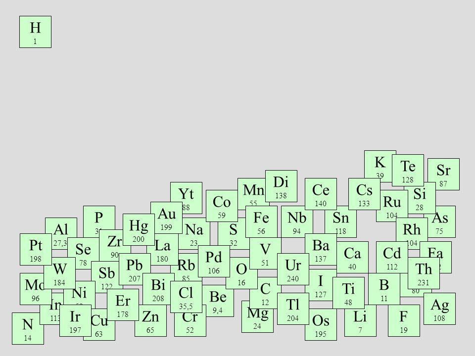 Dautres classifications peuvent être proposées … une classification en pyramide.