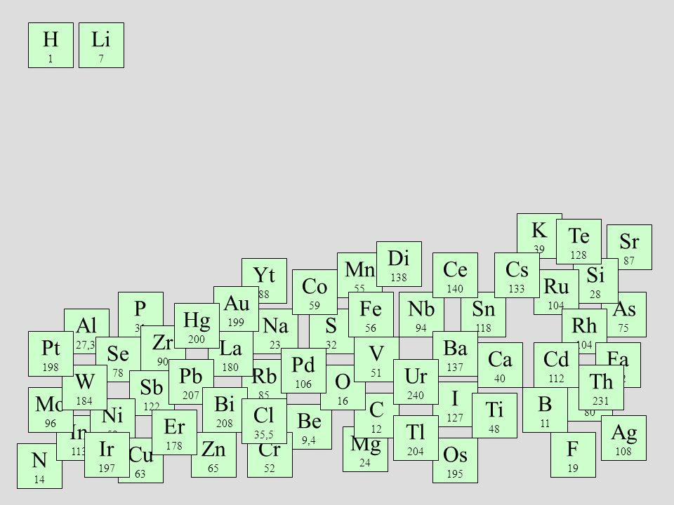 PREMIERE DECOUVERTE Les éléments présentant des similarités de réactivité chimique reviennent avec une certaine régularité dans la liste des éléments classés par ordre de masse croissante.