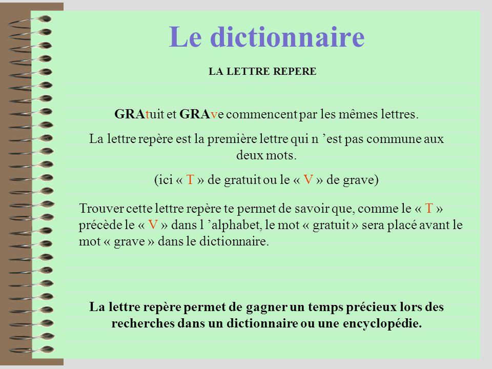 Le dictionnaire a b c d e f g h i j k l m n o p q r s t u v w x y z Je connais l alphabet par coeur PRECEDER veut dire être avant ou être après .