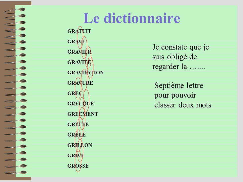 Le dictionnaire ENTRAINEMENT Entoure la LETTRE REPERE de chacun des groupes de deux mots ci-dessous GRATUIT GRAVE GRAVIER GRAVITE GRAVITATION GRAVURE GREC GRECQUE GREEMENT GREFFE GRELE GRILLON GRIVE GROSSE