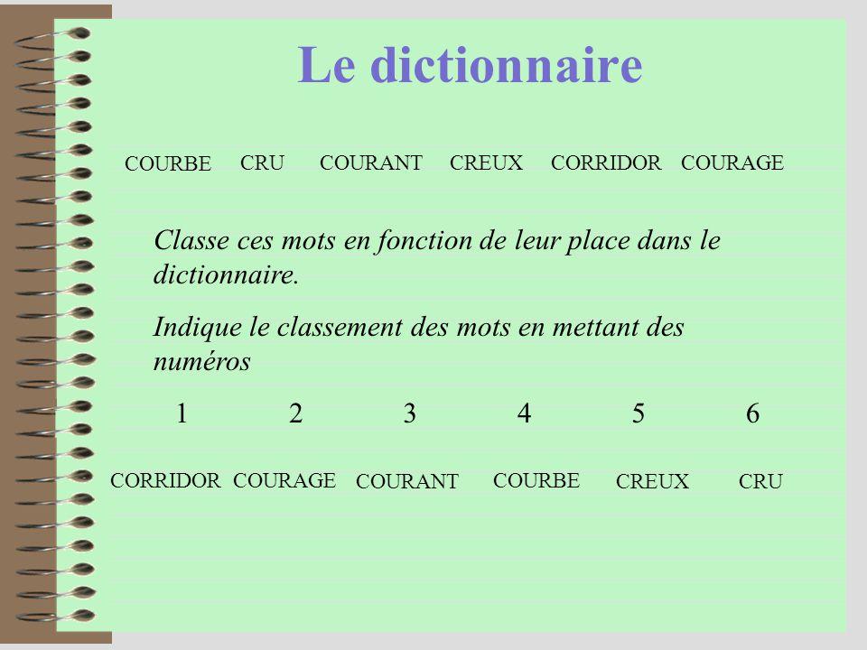 Le dictionnaire Classe ces mots en fonction de leur place dans le dictionnaire.