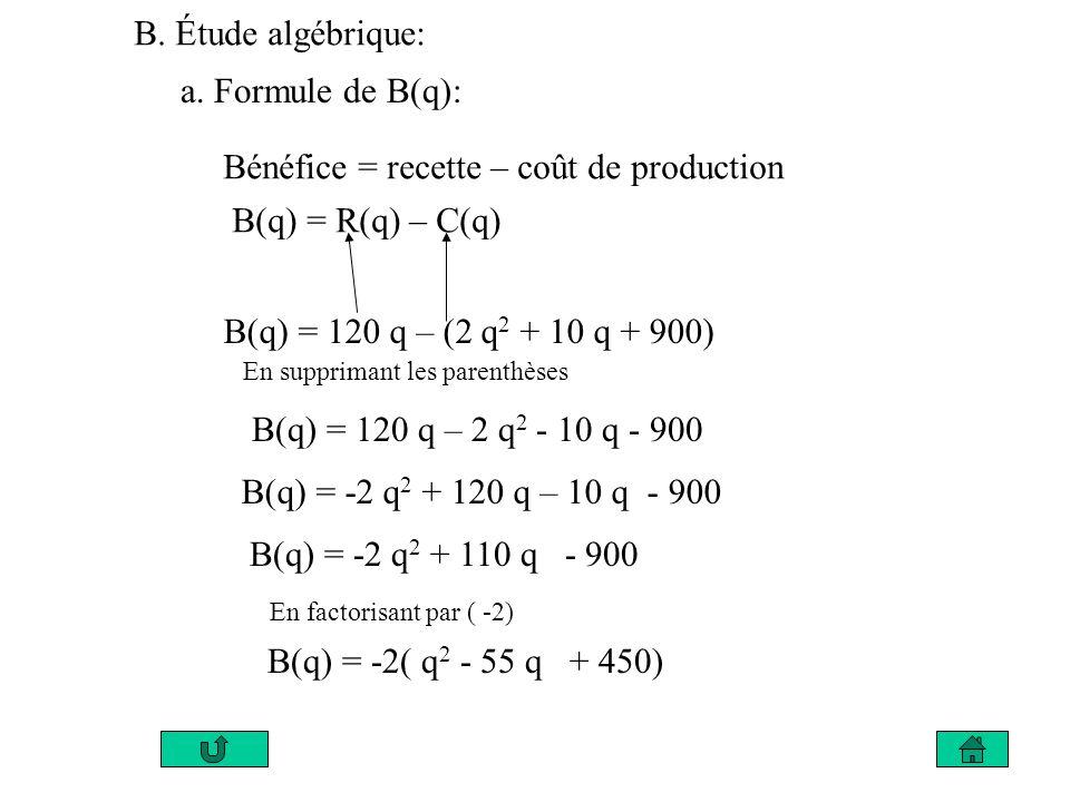 B. Étude algébrique: a. Formule de B(q): Bénéfice = recette – coût de production B(q) = R(q) – C(q) B(q) = 120 q – (2 q 2 + 10 q + 900) En supprimant