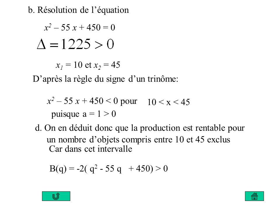b. Résolution de léquation x 2 – 55 x + 450 = 0 x 1 = 10 et x 2 = 45 Daprès la règle du signe dun trinôme: x 2 – 55 x + 450 < 0 pour 10 < x < 45 puisq