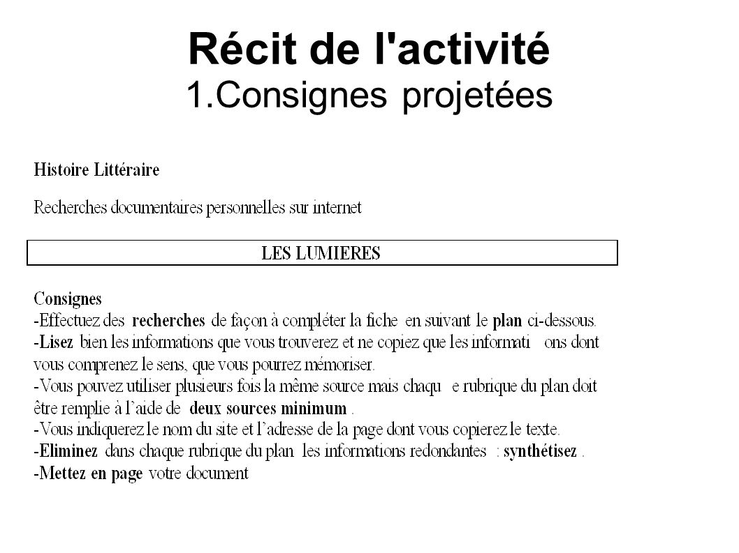 Récit de l'activité 1.Consignes projetées