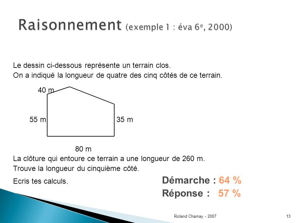 Roland Charnay - 200713 Le dessin ci-dessous représente un terrain clos. On a indiqué la longueur de quatre des cinq côtés de ce terrain. 40 m 55 m 35