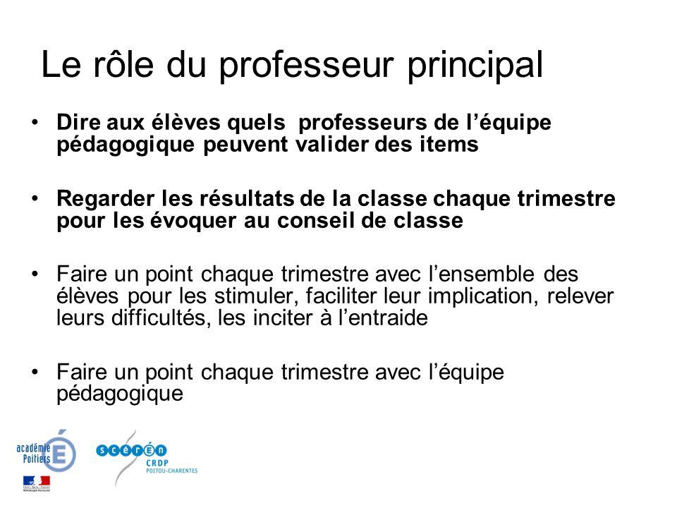 Le rôle du professeur principal Dire aux élèves quels professeurs de léquipe pédagogique peuvent valider des items Regarder les résultats de la classe
