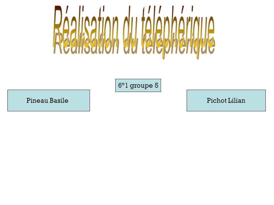 Visseuse Tourne vis Boulon