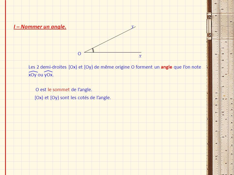 I – Nommer un angle. Les 2 demi-droites [Ox) et [Oy) de même origine O forment un angle que lon note xOy ou yOx. [Ox) et [Oy) sont les cotés de langle