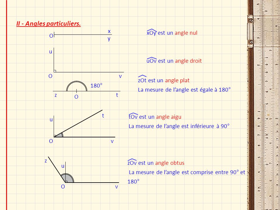 II - Angles particuliers.