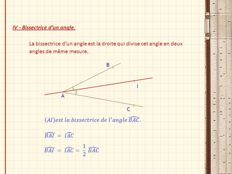 IV - Bissectrice dun angle. La bissectrice dun angle est la droite qui divise cet angle en deux angles de même mesure. A B C I