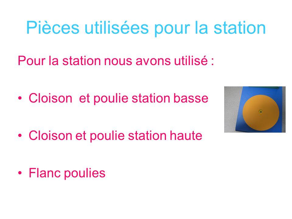 Pièces utilisées pour la station Pour la station nous avons utilisé : Cloison et poulie station basse Cloison et poulie station haute Flanc poulies