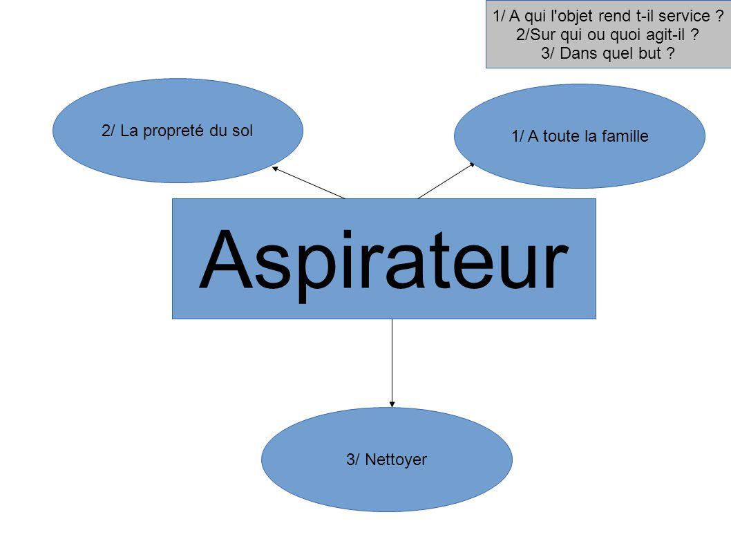 Aspirateur 1/ A qui l objet rend t-il service .2/Sur qui ou quoi agit-il .