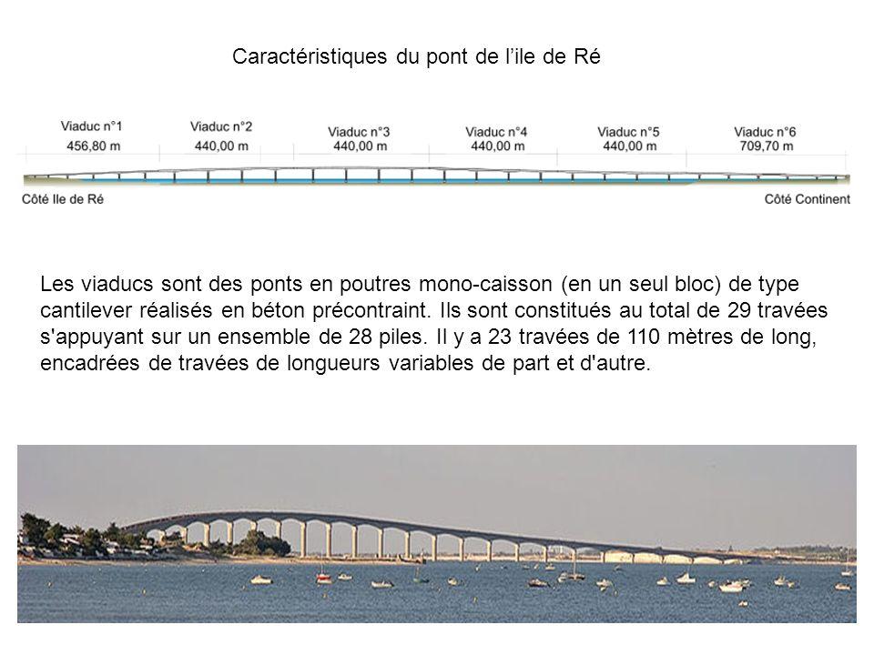 Caractéristiques du pont de lile de Ré Les viaducs sont des ponts en poutres mono-caisson (en un seul bloc) de type cantilever réalisés en béton précontraint.