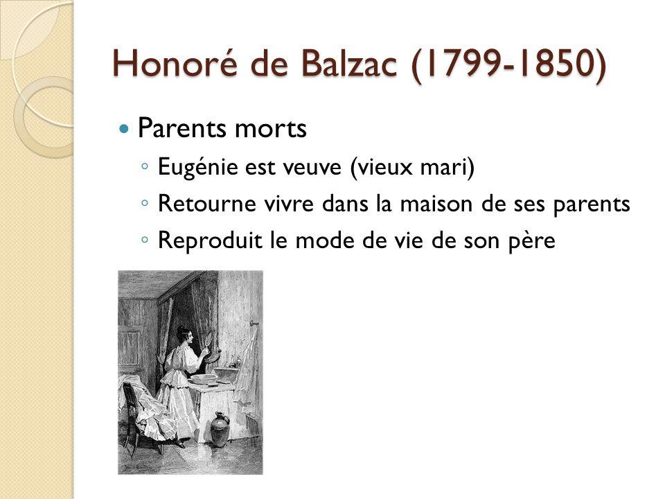 Honoré de Balzac (1799-1850) Parents morts Eugénie est veuve (vieux mari) Retourne vivre dans la maison de ses parents Reproduit le mode de vie de son père