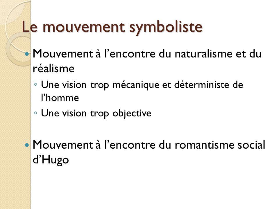 Le mouvement symboliste Mouvement à lencontre du naturalisme et du réalisme Une vision trop mécanique et déterministe de lhomme Une vision trop objective Mouvement à lencontre du romantisme social dHugo