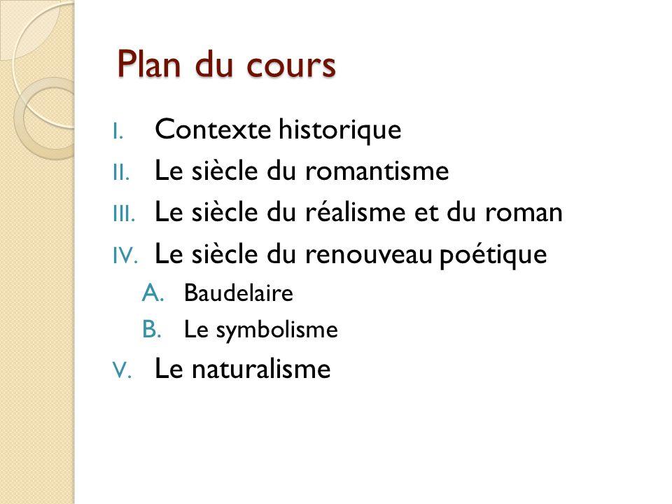Les symbolistes A. Définition du mouvement symboliste B. Verlaine C. Mallarmé D. Rimbaud
