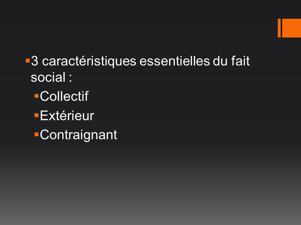 3 caractéristiques essentielles du fait social : Collectif Extérieur Contraignant