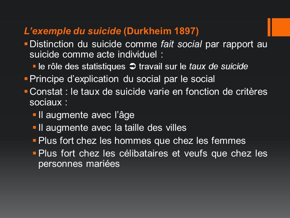 Lexemple du suicide (Durkheim 1897) Distinction du suicide comme fait social par rapport au suicide comme acte individuel : le rôle des statistiques t