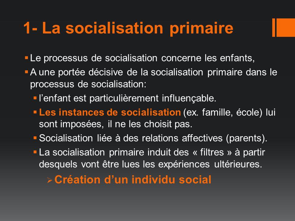 1- La socialisation primaire Le processus de socialisation concerne les enfants, A une portée décisive de la socialisation primaire dans le processus