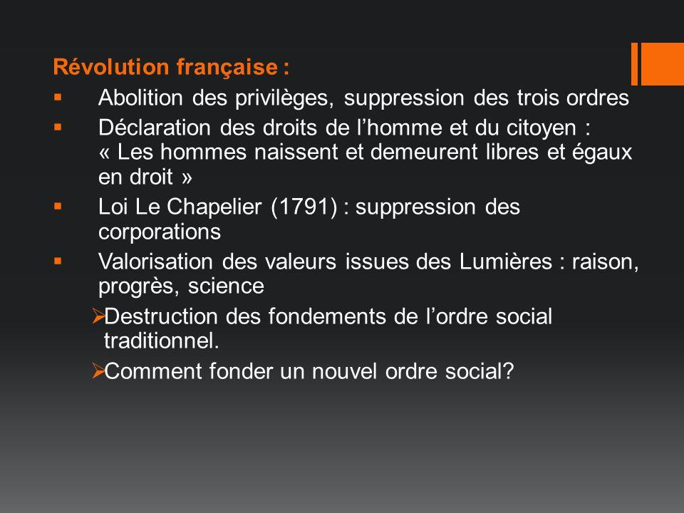 Révolution française : Abolition des privilèges, suppression des trois ordres Déclaration des droits de lhomme et du citoyen : « Les hommes naissent e