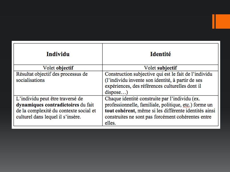 A. Individu et identité