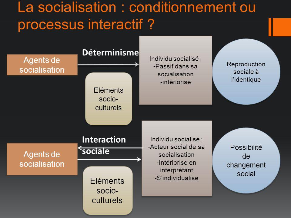 La socialisation : conditionnement ou processus interactif ? Reproduction sociale à lidentique Possibilité de changement social Individu socialisé : -