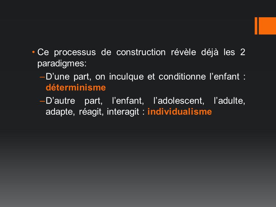 Ce processus de construction révèle déjà les 2 paradigmes: –Dune part, on inculque et conditionne lenfant : déterminisme –Dautre part, lenfant, ladole