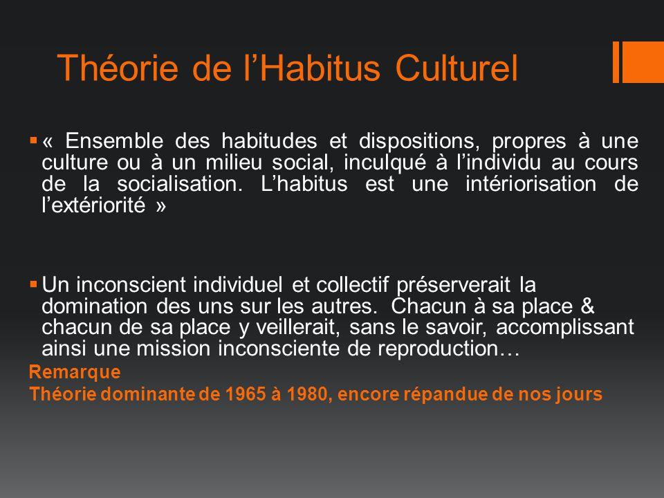 Théorie de lHabitus Culturel « Ensemble des habitudes et dispositions, propres à une culture ou à un milieu social, inculqué à lindividu au cours de l