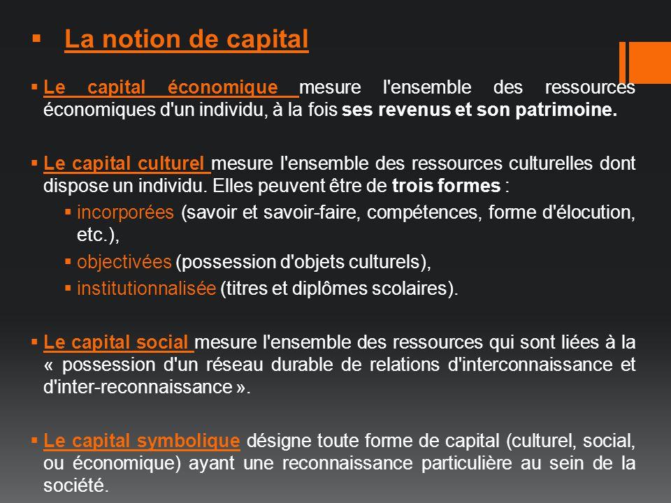 La notion de capital Le capital économique mesure l'ensemble des ressources économiques d'un individu, à la fois ses revenus et son patrimoine. Le cap