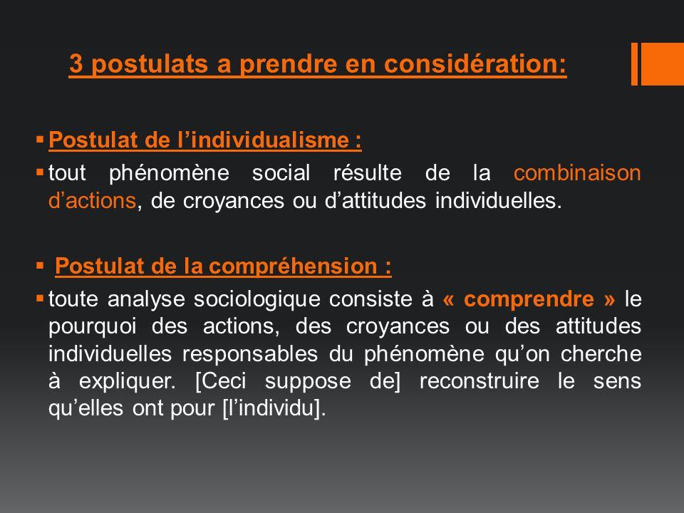 3 postulats a prendre en considération: Postulat de lindividualisme : tout phénomène social résulte de la combinaison dactions, de croyances ou dattit