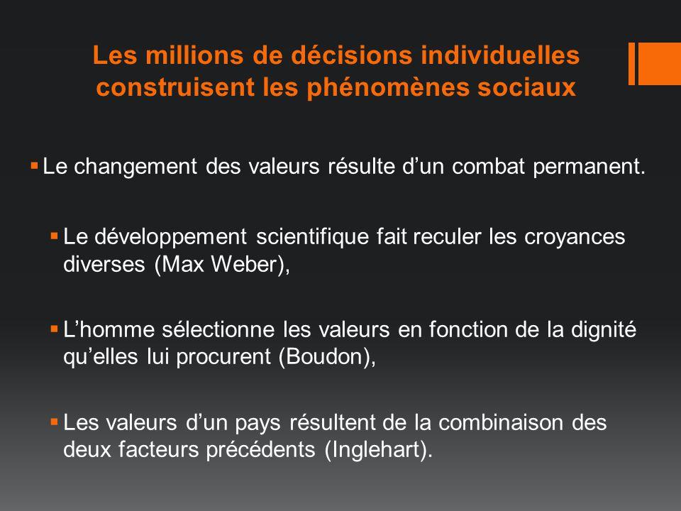 Les millions de décisions individuelles construisent les phénomènes sociaux Le changement des valeurs résulte dun combat permanent. Le développement s