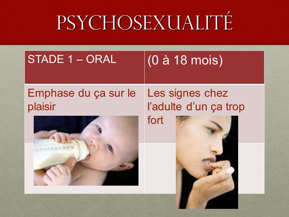 PSyChoSEXUALIté STADE 1 – ORAL (0 à 18 mois) Emphase du ça sur le plaisir Les signes chez ladulte dun ça trop fort