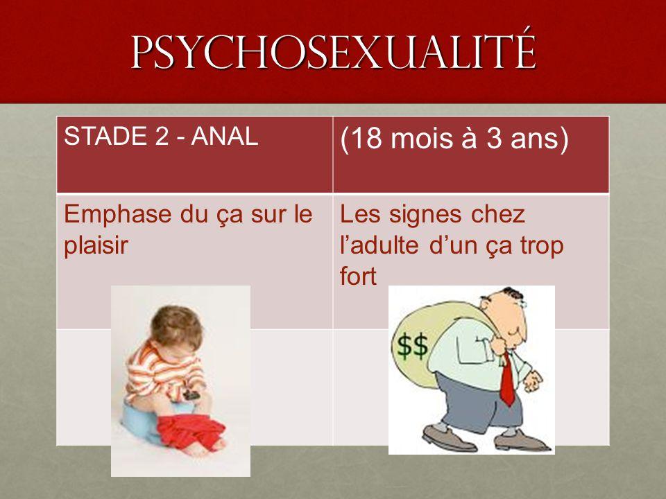 PSyChoSEXUALIté STADE 2 - ANAL (18 mois à 3 ans) Emphase du ça sur le plaisir Les signes chez ladulte dun ça trop fort