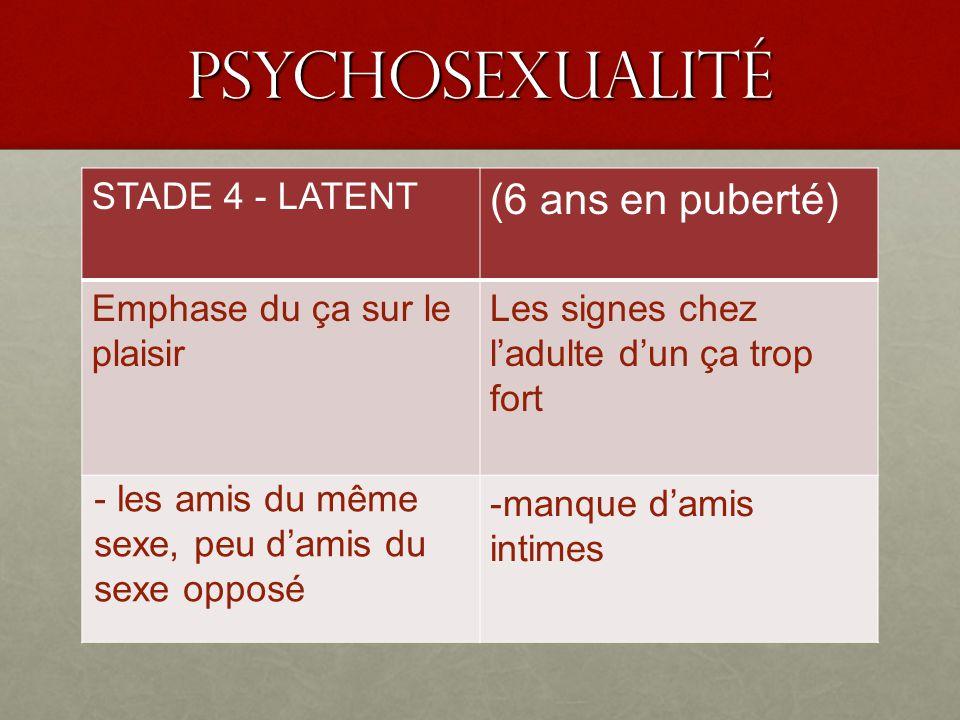 PSyChoSEXUALIté STADE 4 - LATENT (6 ans en puberté) Emphase du ça sur le plaisir Les signes chez ladulte dun ça trop fort - les amis du même sexe, peu