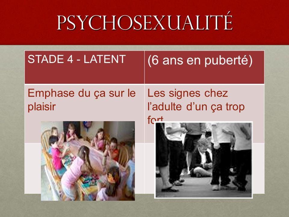 PSyChoSEXUALIté STADE 4 - LATENT (6 ans en puberté) Emphase du ça sur le plaisir Les signes chez ladulte dun ça trop fort