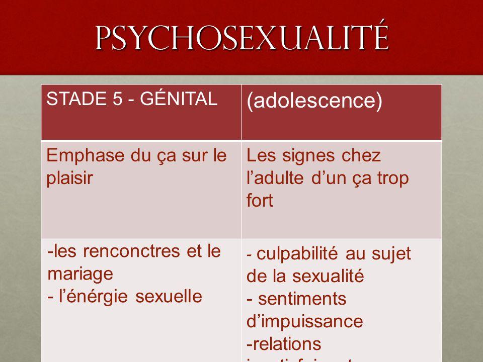 PSyChoSEXUALIté STADE 5 - GÉNITAL (adolescence) Emphase du ça sur le plaisir Les signes chez ladulte dun ça trop fort -les renconctres et le mariage -