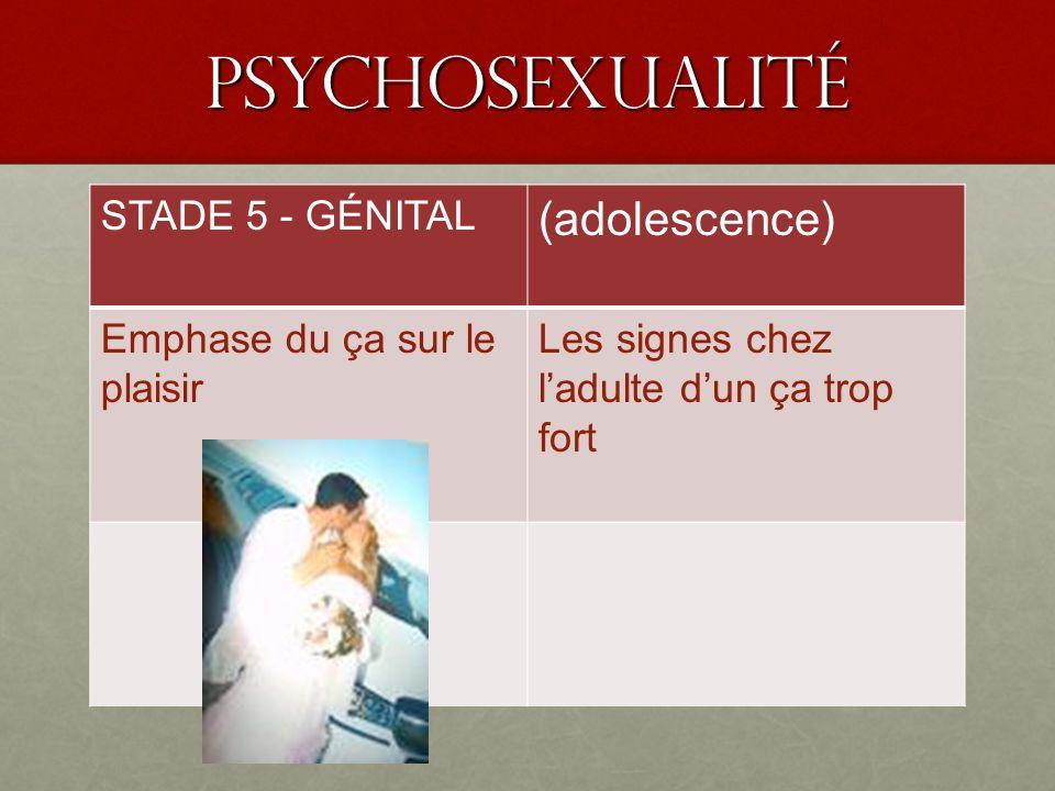 PSyChoSEXUALIté STADE 5 - GÉNITAL (adolescence) Emphase du ça sur le plaisir Les signes chez ladulte dun ça trop fort