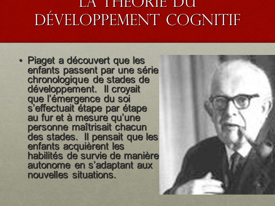 La théorie du développement cognitif Piaget a découvert que les enfants passent par une série chronologique de stades de développement. Il croyait que