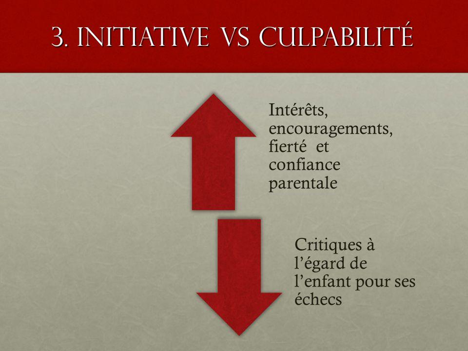 3. Initiative VS culpabilité Intérêts, encouragements, fierté et confiance parentale Critiques à légard de lenfant pour ses échecs