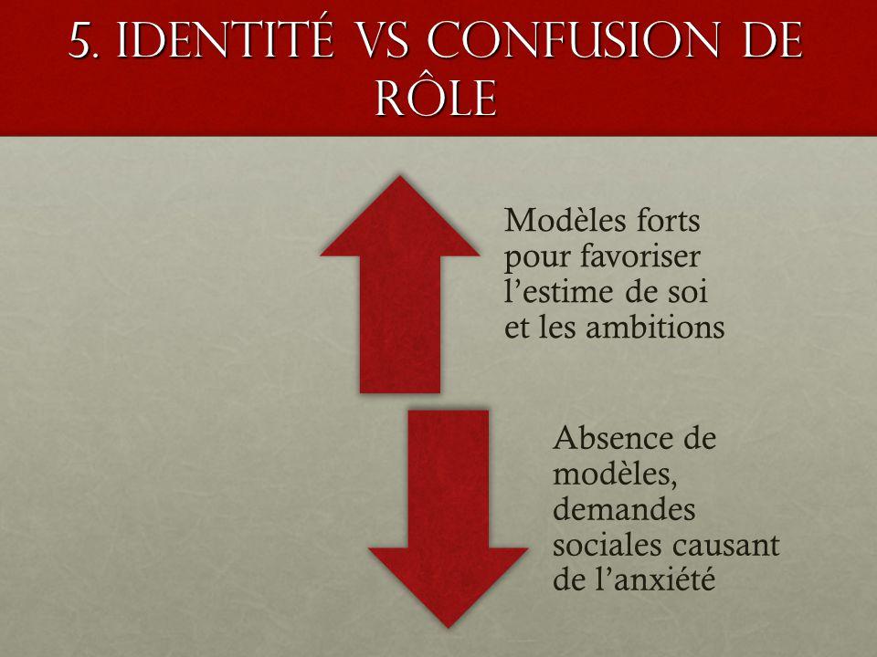 5. Identité VS confusion de rôle Modèles forts pour favoriser lestime de soi et les ambitions Absence de modèles, demandes sociales causant de lanxiét