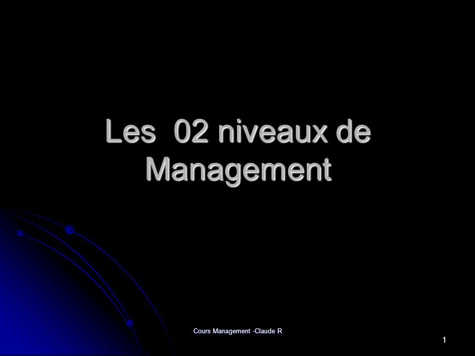 Cours Management -Claude R Les 02 niveaux de Management CONTENU : CONTENU : 1- Le concept de Management 1- Le concept de Management 2-Le Management Opérationnel 2-Le Management Opérationnel 3-Les caractéristiques du Management Opérationnel 3-Les caractéristiques du Management Opérationnel 4-Les domaines du Management Opérationnel 4-Les domaines du Management Opérationnel 5-Management opérationnel au quotidien 5-Management opérationnel au quotidien 6-Les 8 principes essentiels : du Management Opérationnel 6-Les 8 principes essentiels : du Management Opérationnel 7-Le Management Stratégique 7-Le Management Stratégique 8- Comparaison entre le Management Stratégique et Opérationnel 8- Comparaison entre le Management Stratégique et Opérationnel 2