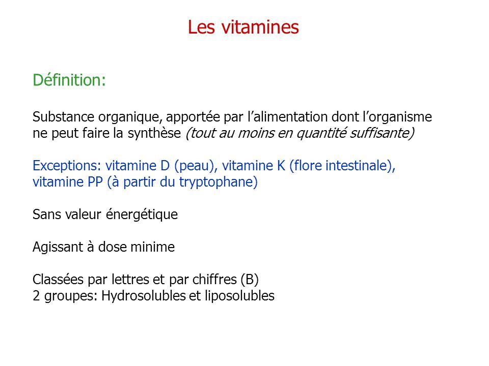 Les vitamines Définition: Substance organique, apportée par lalimentation dont lorganisme ne peut faire la synthèse (tout au moins en quantité suffisa