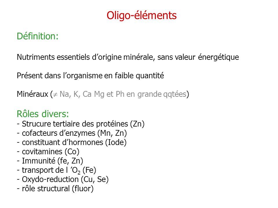 Oligo-éléments Définition: Nutriments essentiels dorigine minérale, sans valeur énergétique Présent dans lorganisme en faible quantité Minéraux ( Na,