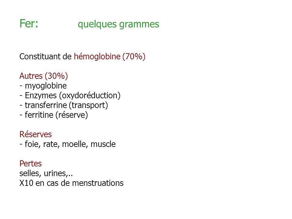Fer: quelques grammes Constituant de hémoglobine (70%) Autres (30%) - myoglobine - Enzymes (oxydoréduction) - transferrine (transport) - ferritine (ré