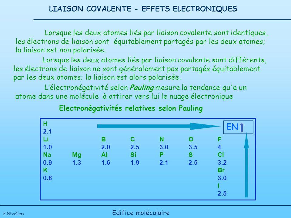 LIAISON COVALENTE - EFFETS ELECTRONIQUES F.Nivoliers Edifice moléculaire Lorsque les deux atomes liés par liaison covalente sont identiques, les élect